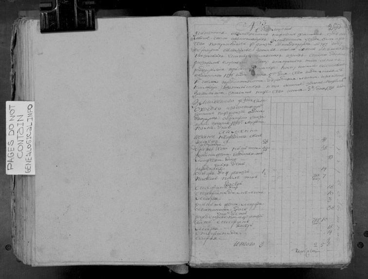 Ревизская сказка Охочего 1798 год (5-я ревизия)