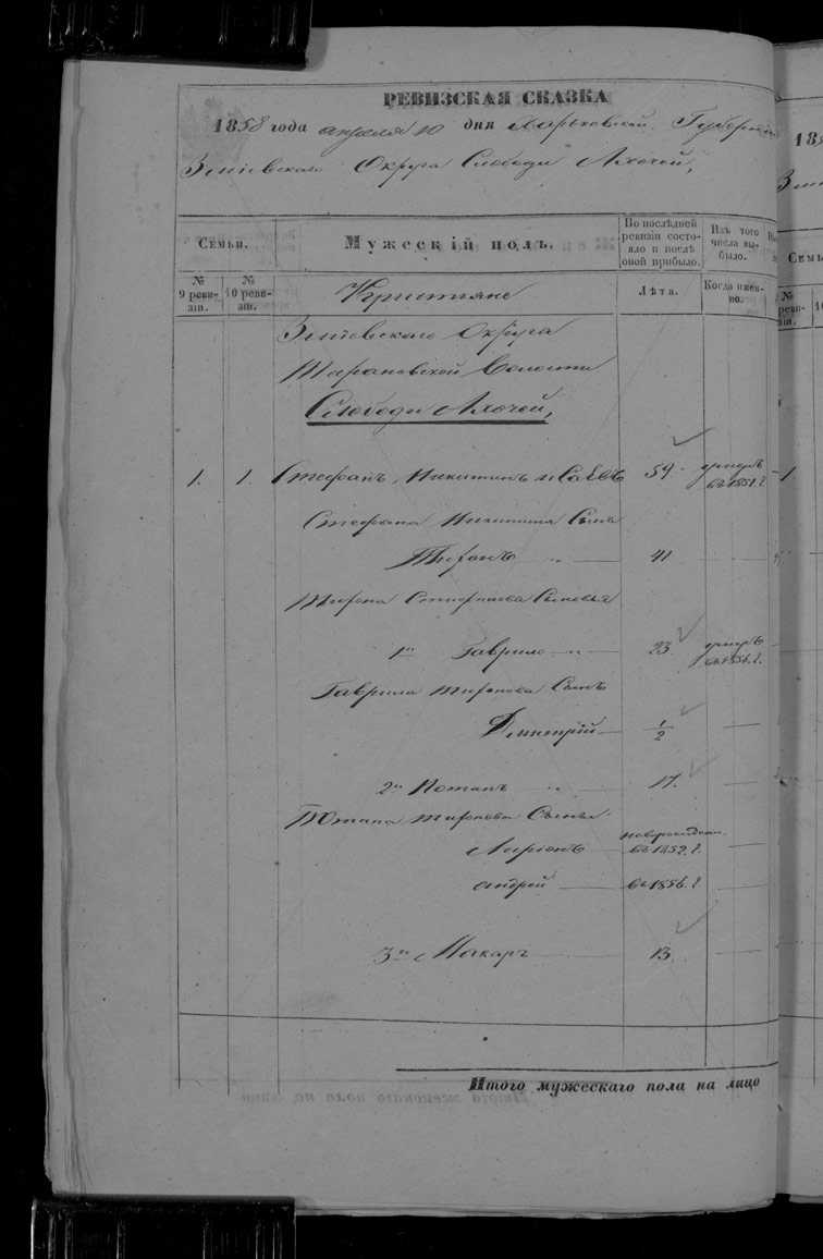 Ревизская сказка Охочего 1858 год (10-я ревизия)