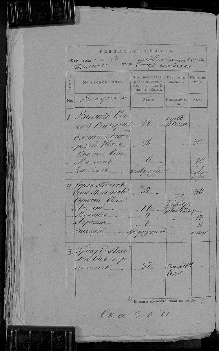 Ревизская сказка Волобуевки 1816 год (7-я ревизия)