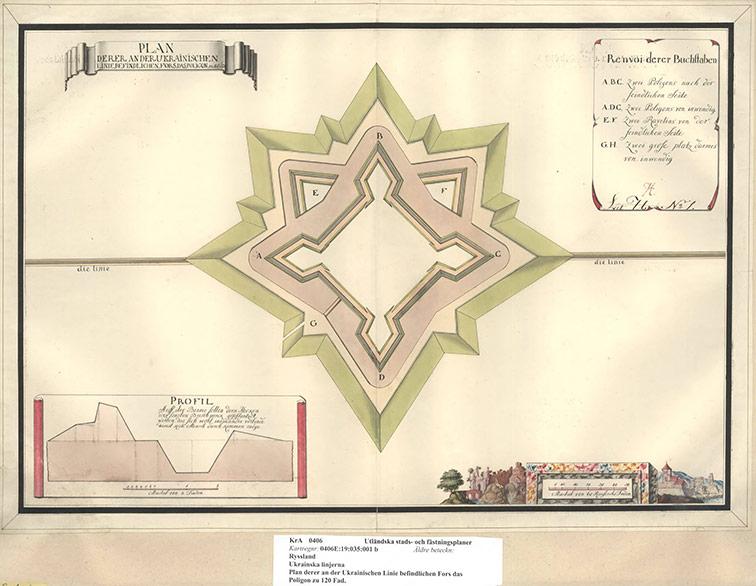 План крепости Украинской линии